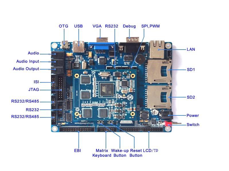 ODM/OEM ATMEL 9G45 ARM Evaluation Board support Linux,WinCE